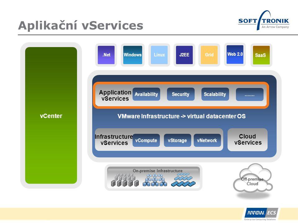 Aplikační vServices Off-premise Cloud vCenter On-premise Infrastructure SaaS LinuxGridWindowsJ2EE.Net VMware Infrastructure -> virtual datacenter OS A