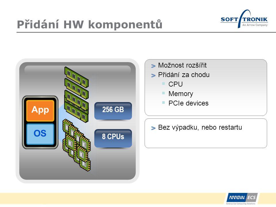 Přidání HW komponentů 64 GB 4 CPUs App OS 256 GB 8 CPUs Bez výpadku, nebo restartu Možnost rozšířit Přidání za chodu  CPU  Memory  PCIe devices App