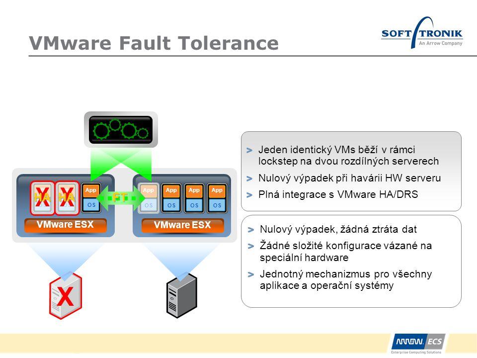 VMware Fault Tolerance App OS App OS App OS XX App OS App OS App OS App OS X Nulový výpadek, žádná ztráta dat Žádné složité konfigurace vázané na spec