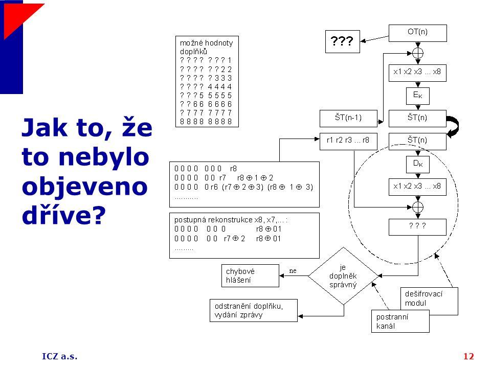 ICZ a.s.12 Jak to, že to nebylo objeveno dříve?