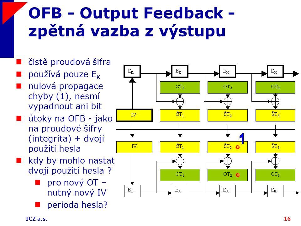 ICZ a.s.16 OFB - Output Feedback - zpětná vazba z výstupu čistě proudová šifra používá pouze E K nulová propagace chyby (1), nesmí vypadnout ani bit ú