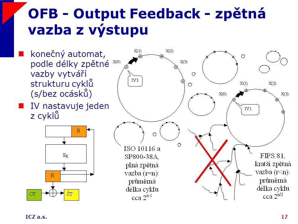 ICZ a.s.17 OFB - Output Feedback - zpětná vazba z výstupu konečný automat, podle délky zpětné vazby vytváří strukturu cyklů (s/bez ocásků) IV nastavuj