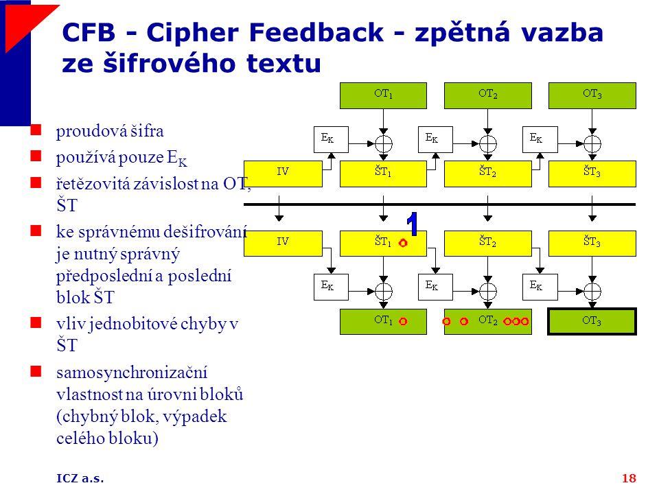 ICZ a.s.18 CFB - Cipher Feedback - zpětná vazba ze šifrového textu proudová šifra používá pouze E K řetězovitá závislost na OT, ŠT ke správnému dešifr