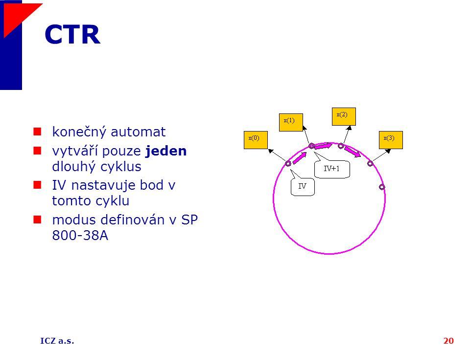 ICZ a.s.20 CTR konečný automat vytváří pouze jeden dlouhý cyklus IV nastavuje bod v tomto cyklu modus definován v SP 800-38A