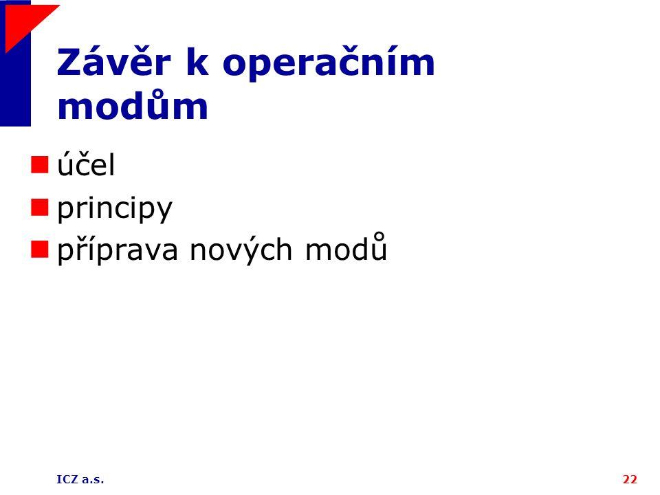 ICZ a.s.22 Závěr k operačním modům účel principy příprava nových modů