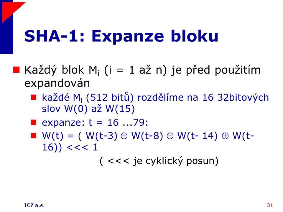 ICZ a.s.31 SHA-1: Expanze bloku Každý blok M i (i = 1 až n) je před použitím expandován každé M i (512 bitů) rozdělíme na 16 32bitových slov W(0) až W