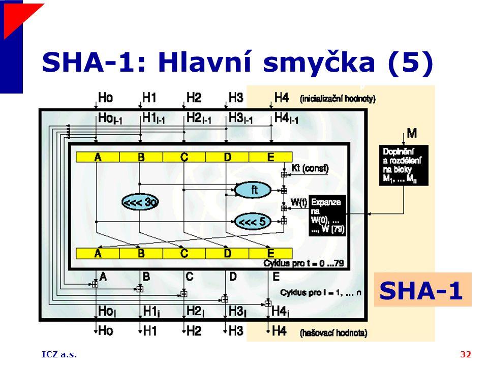 ICZ a.s.32 SHA-1: Hlavní smyčka (5) SHA-1