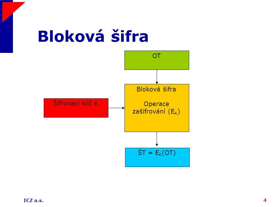 ICZ a.s.4 Bloková šifra OT Šifrovací klíč K Bloková šifra Operace zašifrování (E K ) ŠT = E K (OT)