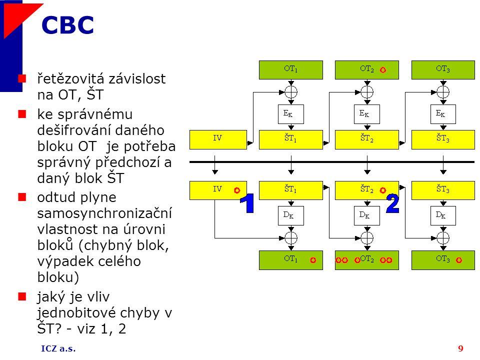 ICZ a.s.9 CBC řetězovitá závislost na OT, ŠT ke správnému dešifrování daného bloku OT je potřeba správný předchozí a daný blok ŠT odtud plyne samosync