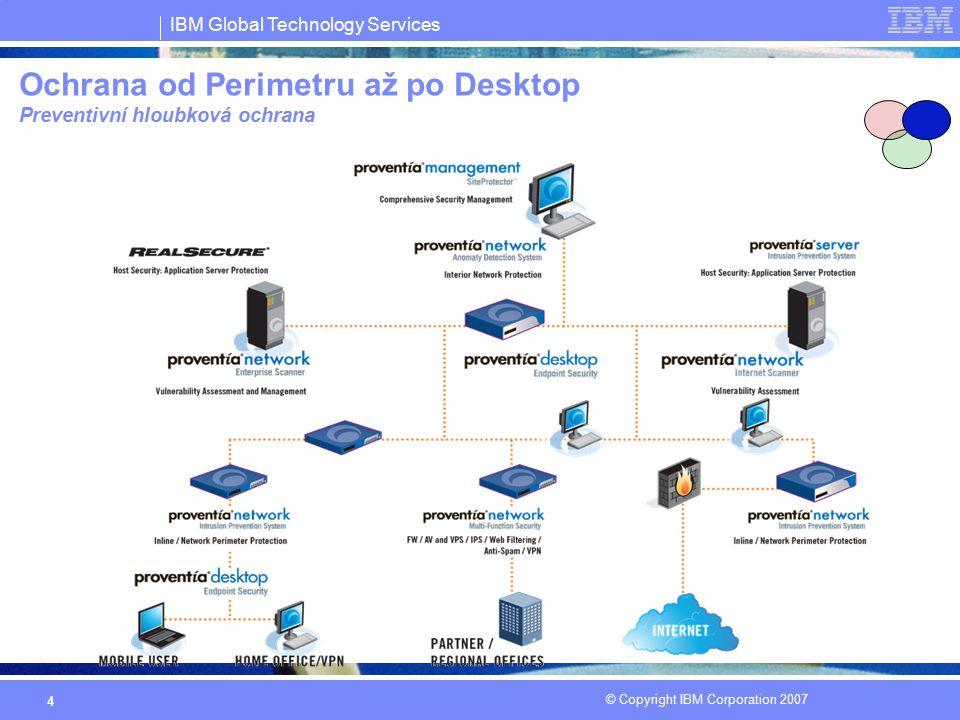 """IBM Global Technology Services © Copyright IBM Corporation 2007 25 Motivy hackerů oPeníze a zisk – citlivé finanční systémy oVyužití počítačového vybavení - jakýkoliv systém –Schopnost uploadování zlomyslných kódů – vysoká propustnost, vysoká úložná kapacita –Použití systému jako Hacking Base – jakýkoliv systém –Použití systému jako """"DDOS attack soldier – velký počet systémů, vysoká dostupnost oPolitický boj oZlomyslnost, Msta, Konkurence oSláva a pověst – systémy s velkou publicitou oRozptýlení a zábava"""