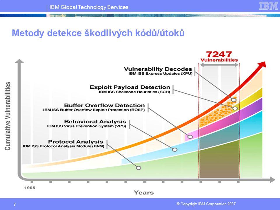 IBM Global Technology Services © Copyright IBM Corporation 2007 18 SiteProtector verze
