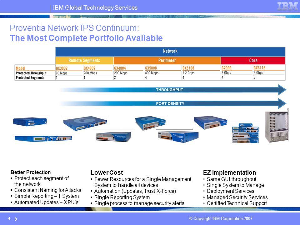 IBM Global Technology Services © Copyright IBM Corporation 2007 20 NetFlow NetFlow je v současnosti nejrozšířenější průmyslový standard pro měření a monitorování počítačových sítí na základě IP toků.