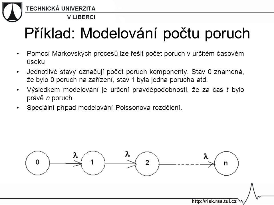 Příklad: Modelování počtu poruch Pomocí Markovských procesů lze řešit počet poruch v určitém časovém úseku Jednotlivé stavy označují počet poruch komp