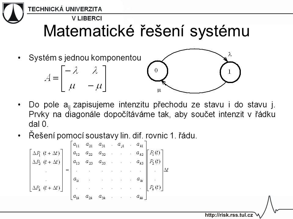 Matematické řešení systému Systém s jednou komponentou Do pole a ij zapisujeme intenzitu přechodu ze stavu i do stavu j. Prvky na diagonále dopočítává