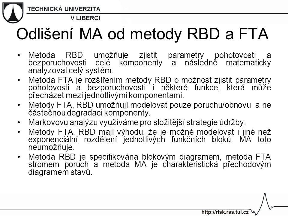 Odlišení MA od metody RBD a FTA Metoda RBD umožňuje zjistit parametry pohotovosti a bezporuchovosti celé komponenty a následně matematicky analyzovat