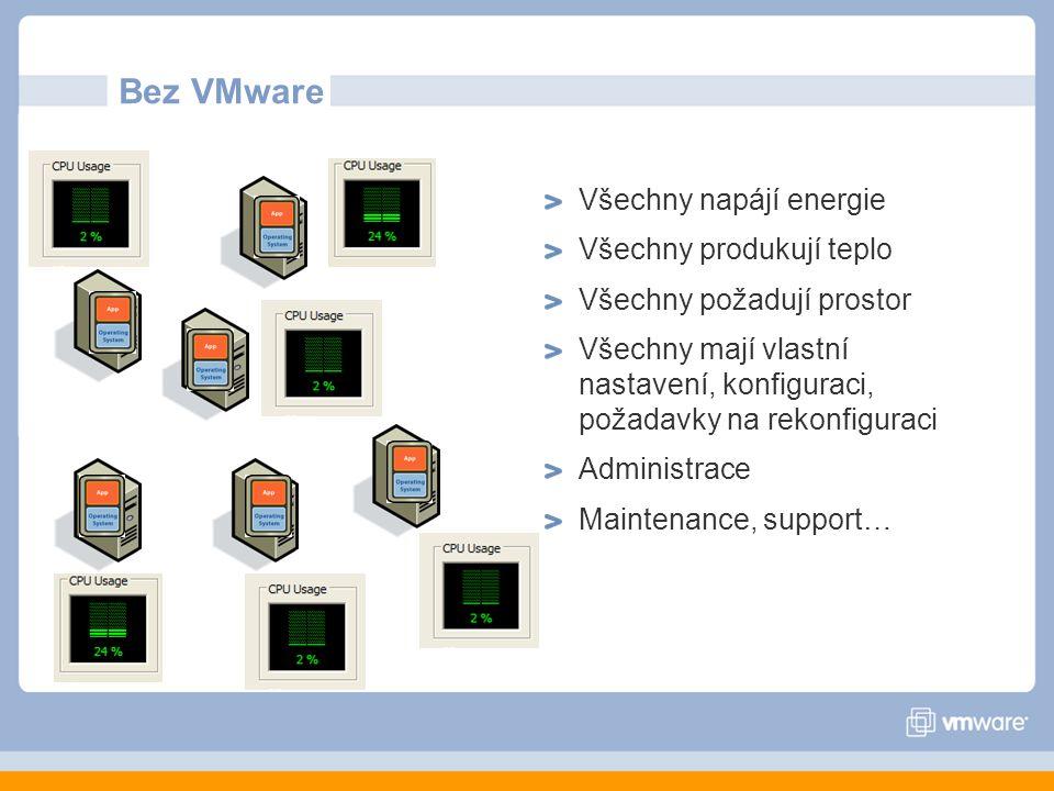 Bez VMware Všechny napájí energie Všechny produkují teplo Všechny požadují prostor Všechny mají vlastní nastavení, konfiguraci, požadavky na rekonfiguraci Administrace Maintenance, support…