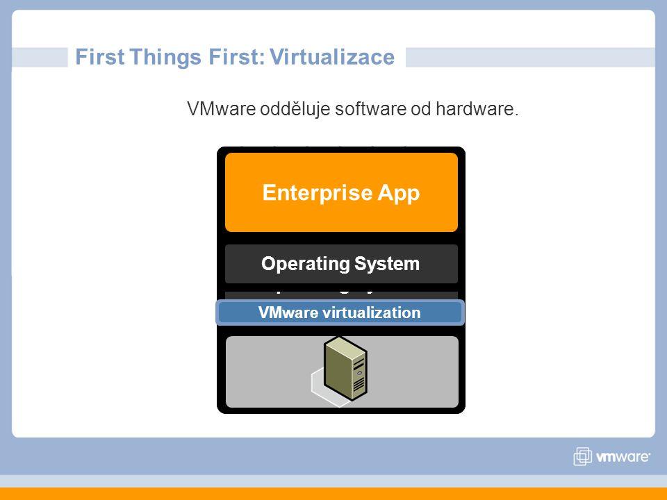 Operating System Enterprise App Operating System VMware virtualization VMware odděluje software od hardware.
