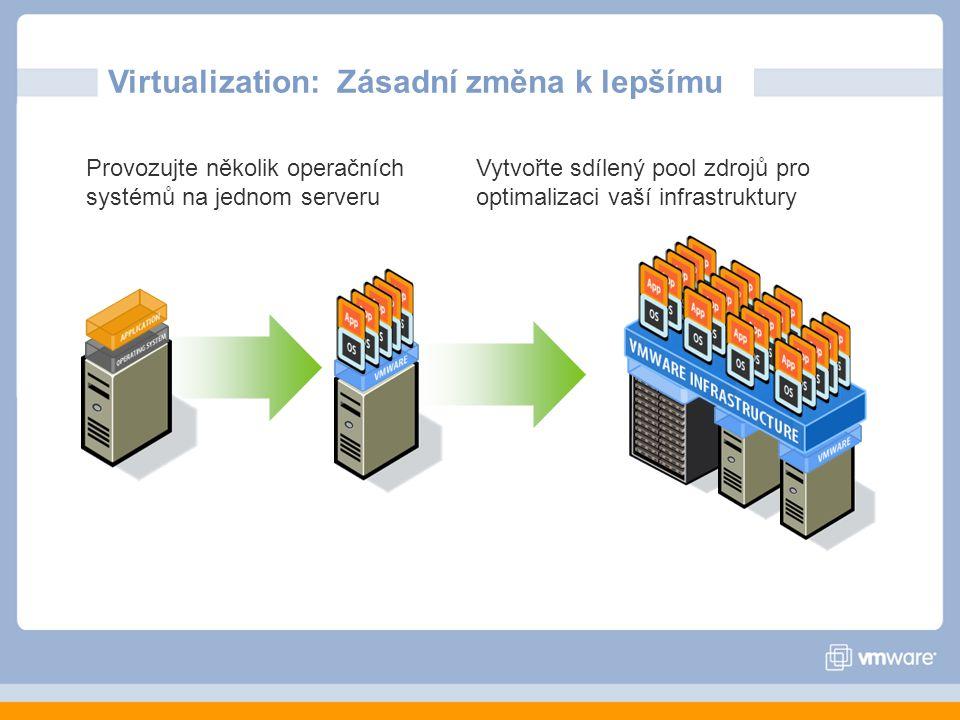 Provozujte několik operačních systémů na jednom serveru Virtualization: Zásadní změna k lepšímu Vytvořte sdílený pool zdrojů pro optimalizaci vaší infrastruktury