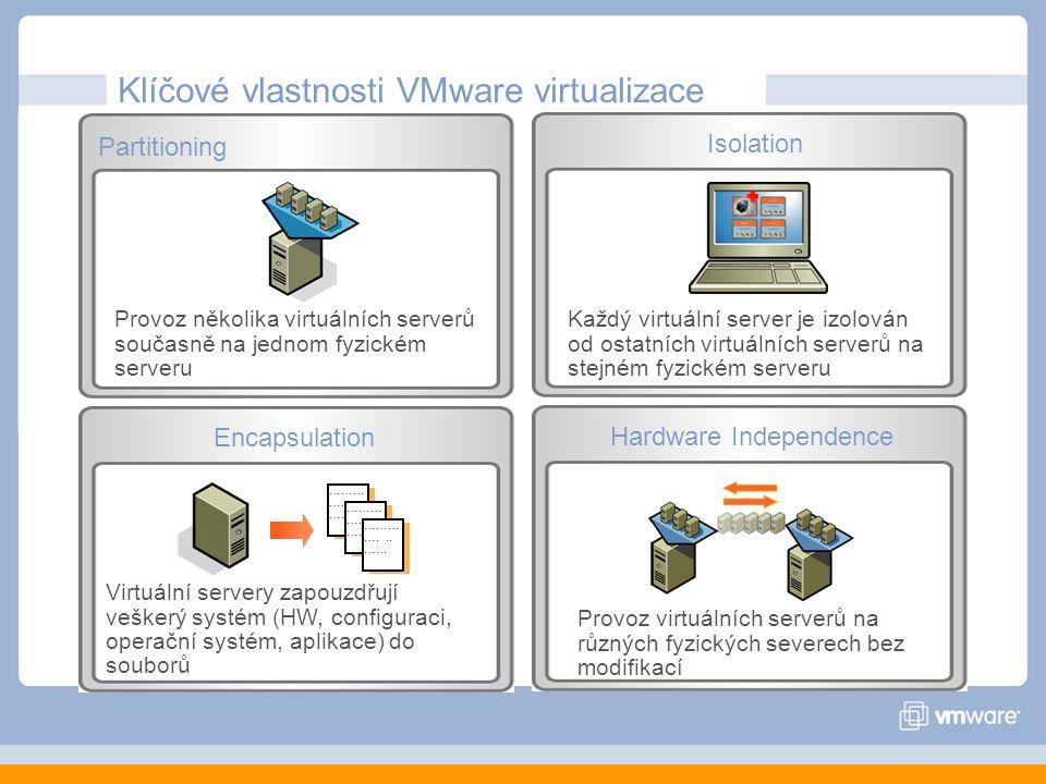 Klíčové vlastnosti VMware virtualizace Hardware Independence Provoz virtuálních serverů na různých fyzických severech bez modifikací Partitioning Provoz několika virtuálních serverů současně na jednom fyzickém serveru Isolation Každý virtuální server je izolován od ostatních virtuálních serverů na stejném fyzickém serveru Encapsulation Virtuální servery zapouzdřují veškerý systém (HW, configuraci, operační systém, aplikace) do souborů ……… …...