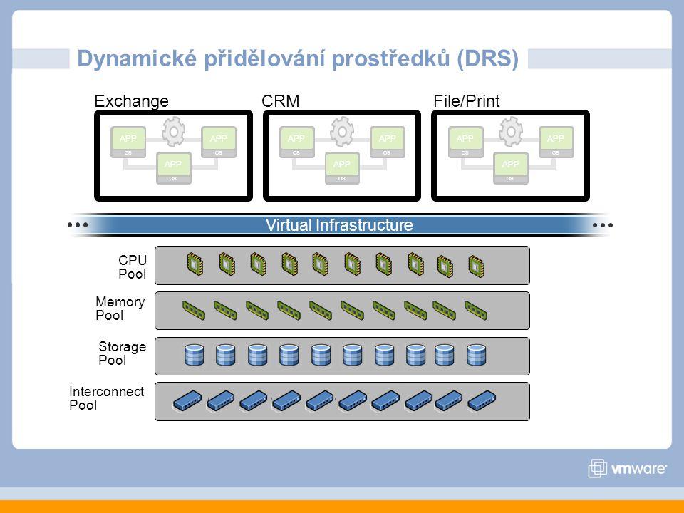 Interconnect Pool CPU Pool Memory Pool Storage Pool APP OS APP OS APP OS APP OS APP OS APP OS APP OS APP OS APP OS ExchangeCRMFile/Print Virtual Infrastructure Dynamické přidělování prostředků (DRS)
