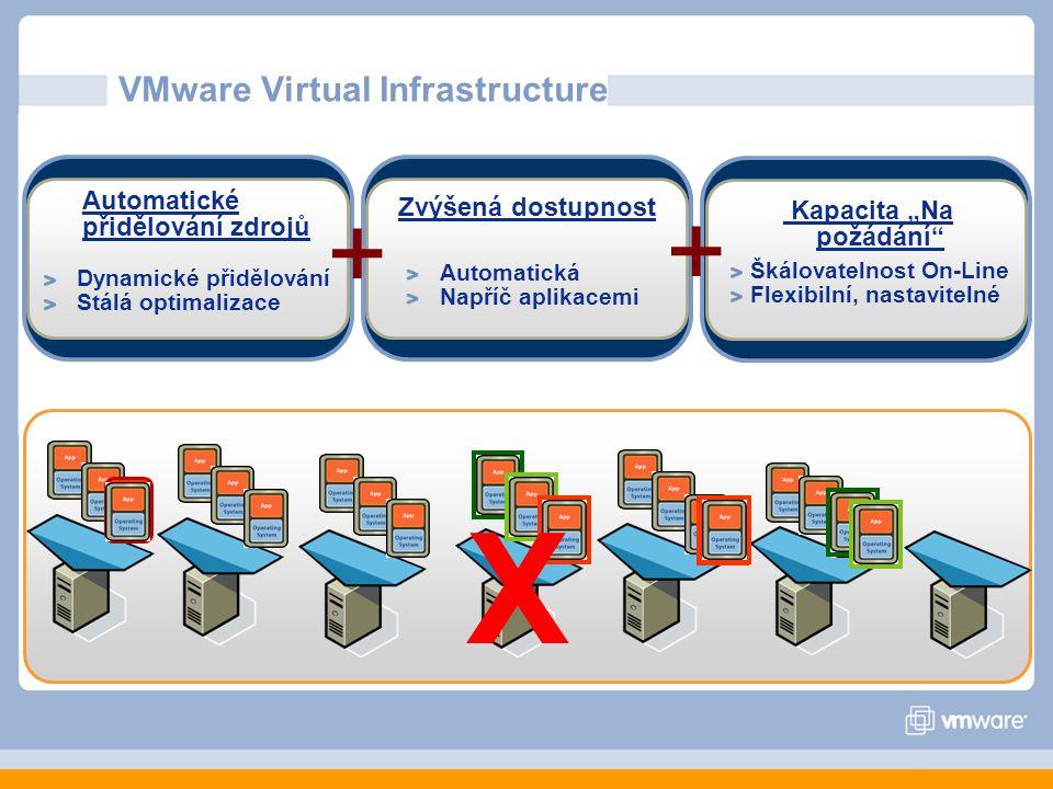 """VMware Virtual Infrastructure X Automatické přidělování zdrojů Dynamické přidělování Stálá optimalizace Zvýšená dostupnost Automatická Napříč aplikacemi Kapacita """"Na požádání Škálovatelnost On-Line Flexibilní, nastavitelné + +"""