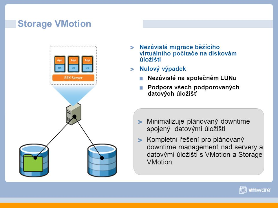 Storage VMotion Nezávislá migrace běžícího virtuálního počítače na diskovám úložišti Nulový výpadek Nezávislé na společném LUNu Podpora všech podporovaných datových úložišť Minimalizuje plánovaný downtime spojený datovými úložišti Kompletní řešení pro plánovaný downtime management nad servery a datovými úložišti s VMotion a Storage VMotion