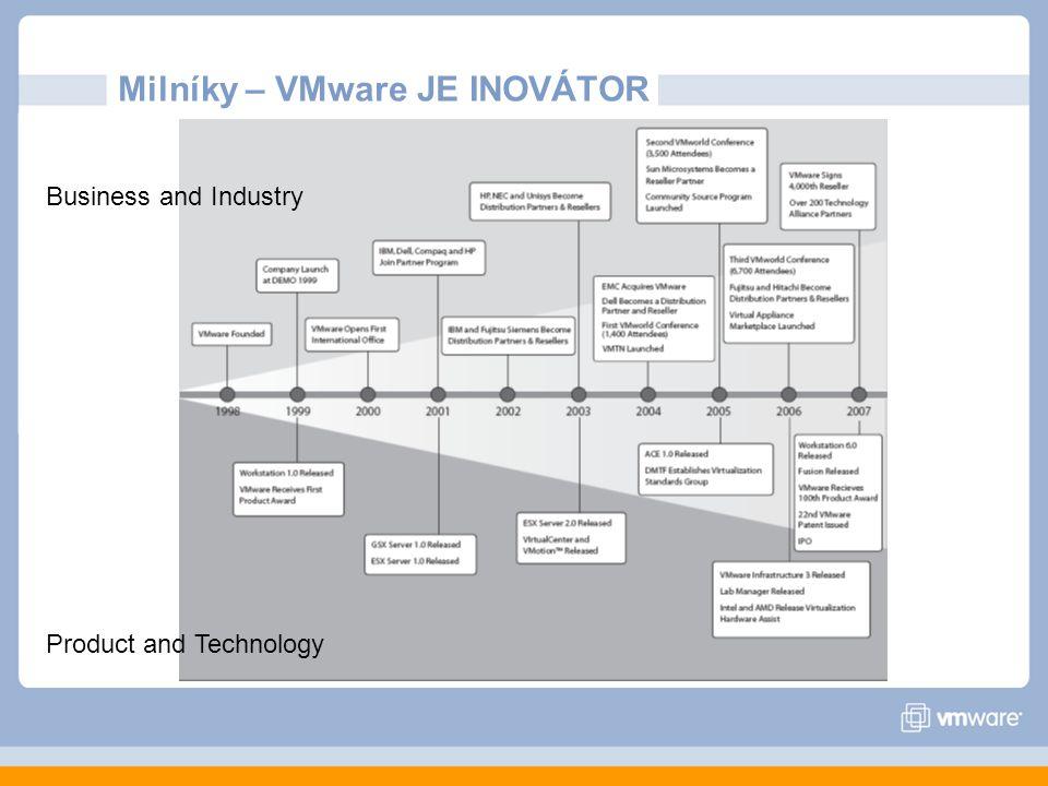 Milníky – VMware JE INOVÁTOR Product and Technology Business and Industry