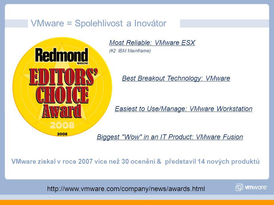 VMware získal v roce 2007 více než 30 ocenění & představil 14 nových produktů VMware = Spolehlivost a Inovátor http://www.vmware.com/company/news/awards.html Most Reliable: VMware ESX (#2: IBM Mainframe) Best Breakout Technology: VMware Easiest to Use/Manage: VMware Workstation Biggest Wow in an IT Product: VMware Fusion