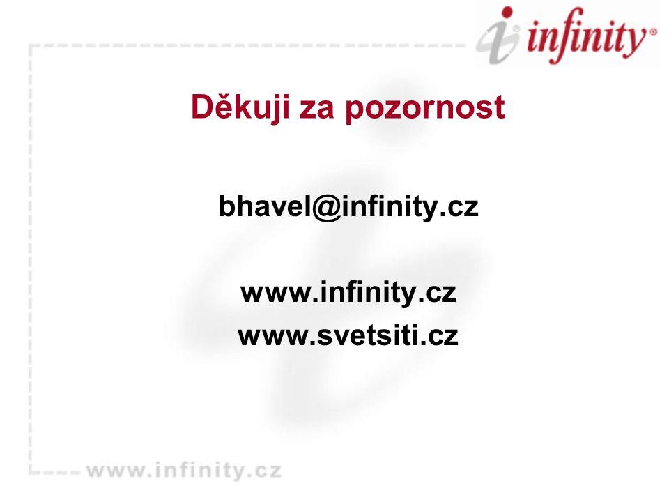 Děkuji za pozornost bhavel@infinity.cz www.infinity.cz www.svetsiti.cz