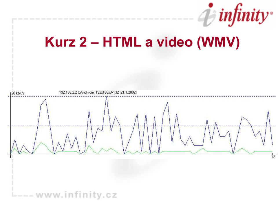 Kurz 3 – flash technologie Výpadek