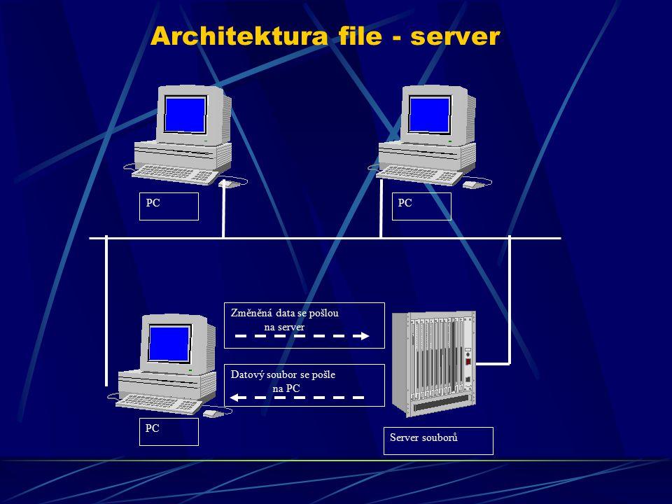 Architektura file - server Změněná data se pošlou na server Datový soubor se pošle na PC Server souborů PC