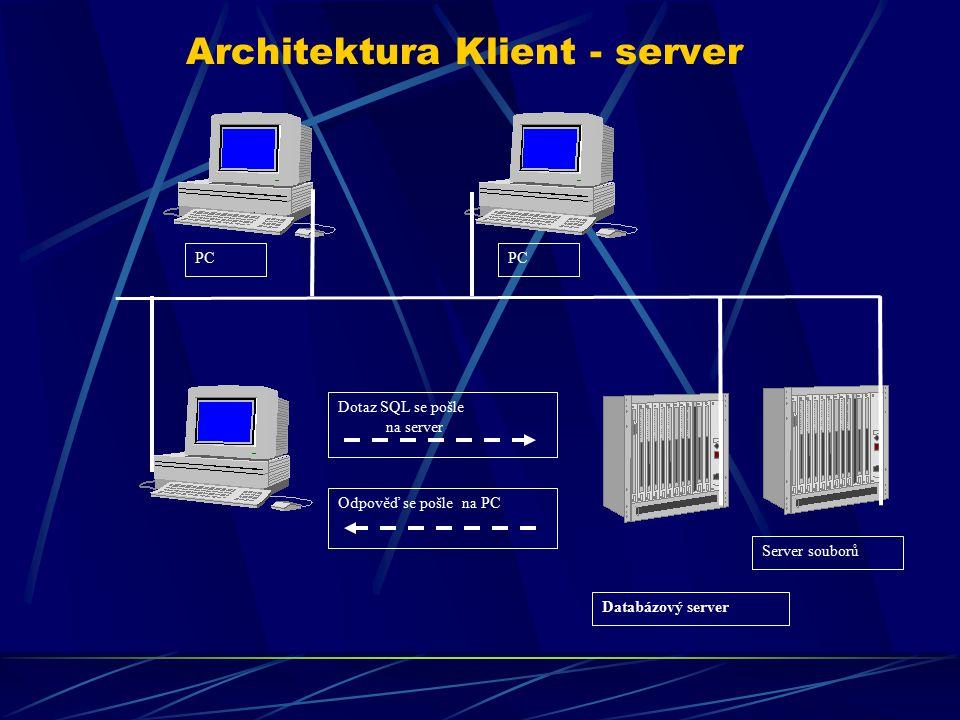 Architektura Klient - server Server souborů PC Databázový server Dotaz SQL se pošle na server Odpověď se pošle na PC