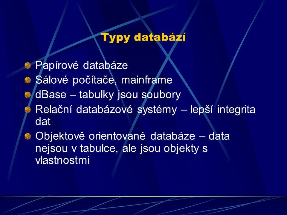 Typy databází Papírové databáze Sálové počítače, mainframe dBase – tabulky jsou soubory Relační databázové systémy – lepší integrita dat Objektově orientované databáze – data nejsou v tabulce, ale jsou objekty s vlastnostmi