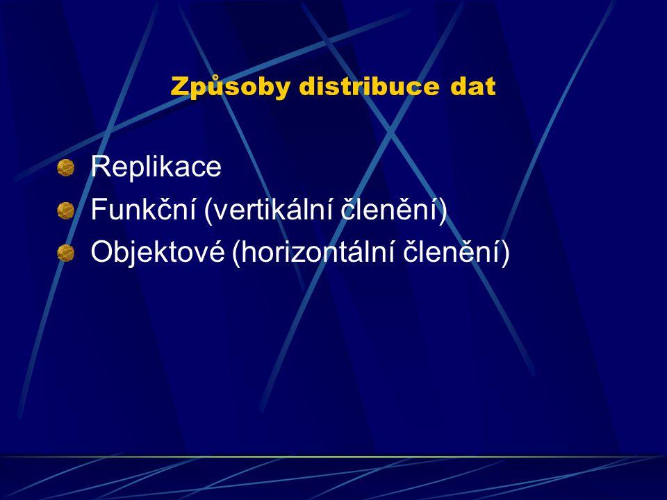 Způsoby distribuce dat Replikace Funkční (vertikální členění) Objektové (horizontální členění)