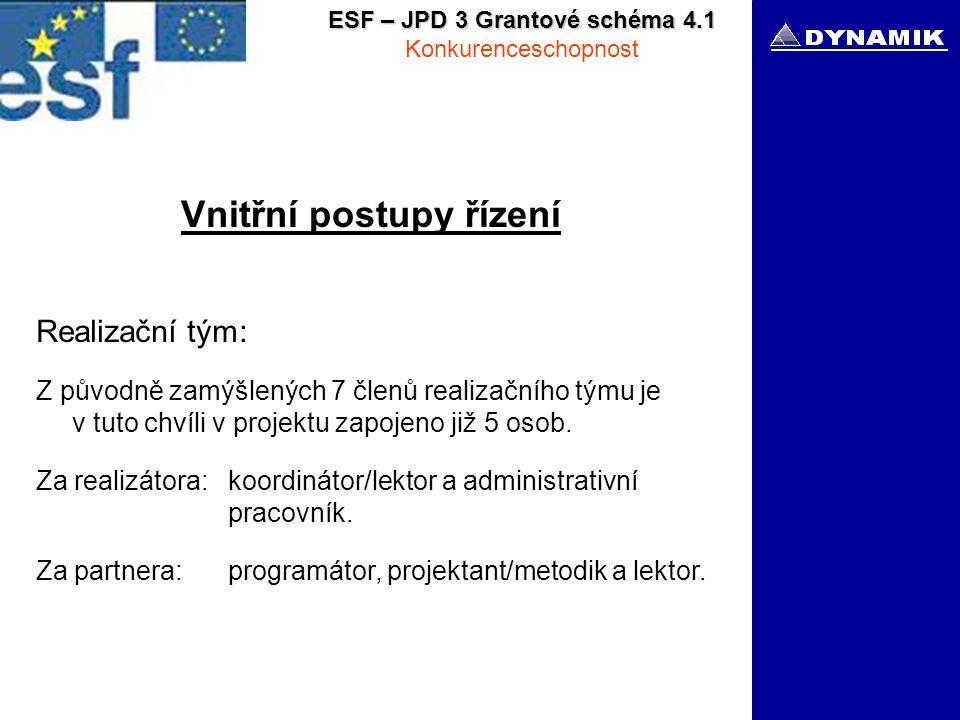 ESF – JPD 3 Grantové schéma 4.1 Konkurenceschopnost Vnitřní postupy řízení Realizační tým: Z původně zamýšlených 7 členů realizačního týmu je v tuto chvíli v projektu zapojeno již 5 osob.