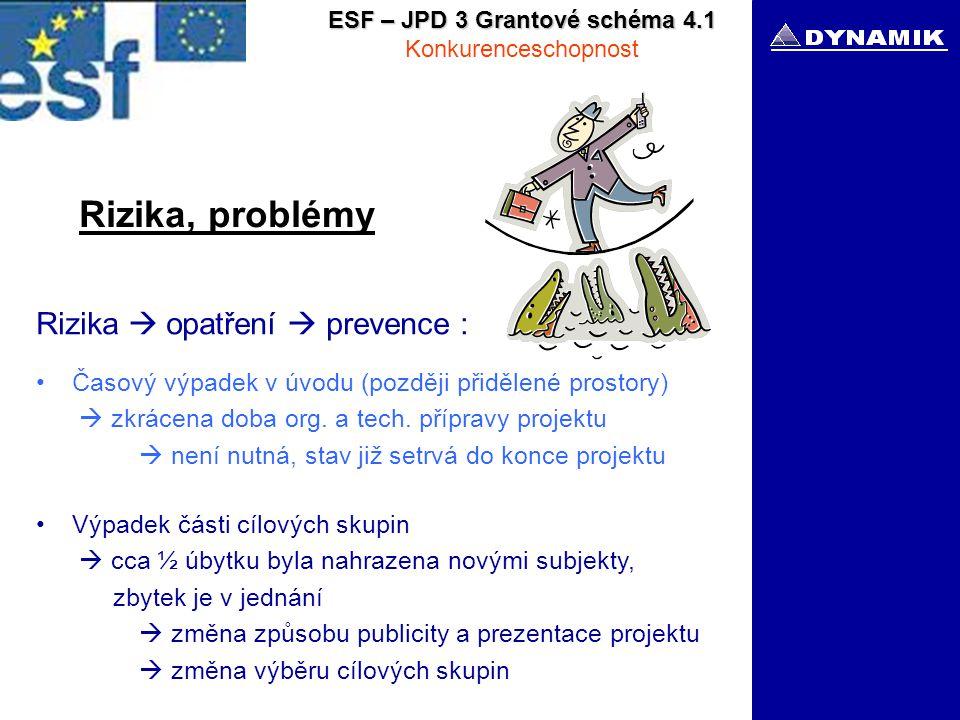 ESF – JPD 3 Grantové schéma 4.1 Konkurenceschopnost Rizika, problémy Rizika  opatření  prevence : Časový výpadek v úvodu (později přidělené prostory)  zkrácena doba org.