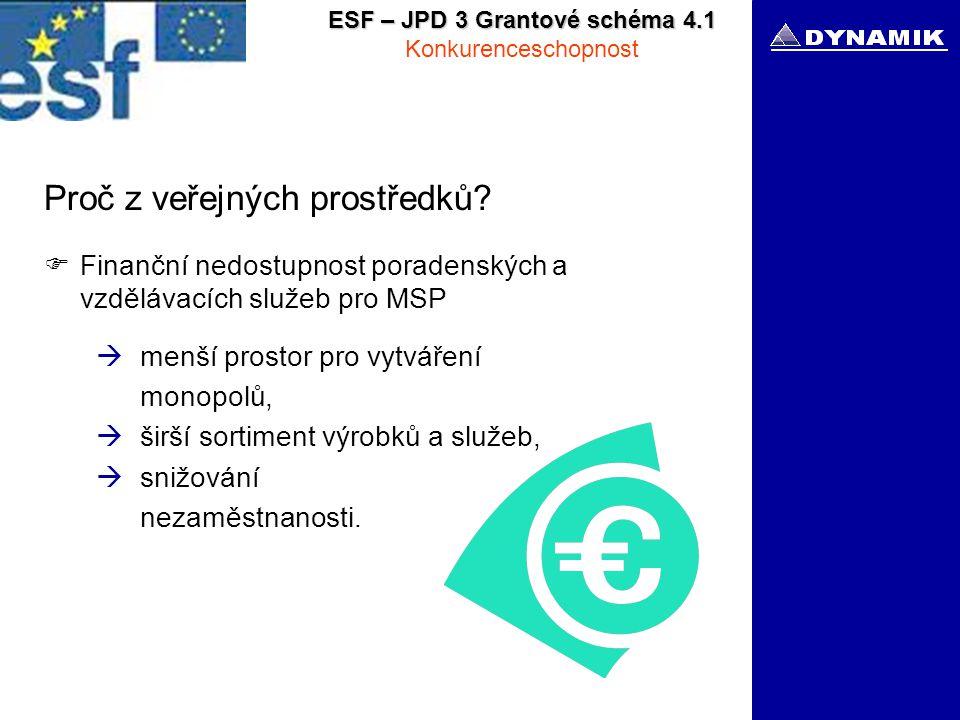ESF – JPD 3 Grantové schéma 4.1 Konkurenceschopnost Proč z veřejných prostředků.
