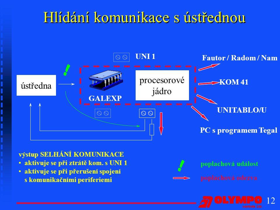 12 Hlídání komunikace s ústřednou ústředna procesorové jádro UNI 1 Fautor / Radom / Nam výstup SELHÁNÍ KOMUNIKACE aktivuje se při ztrátě kom.