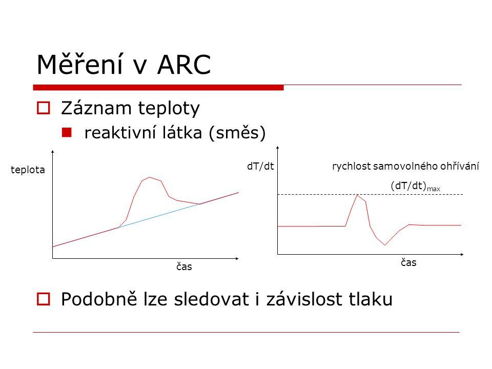 Měření v ARC  Záznam teploty reaktivní látka (směs)  Podobně lze sledovat i závislost tlaku čas teplota čas dT/dt (dT/dt) max rychlost samovolného ohřívání