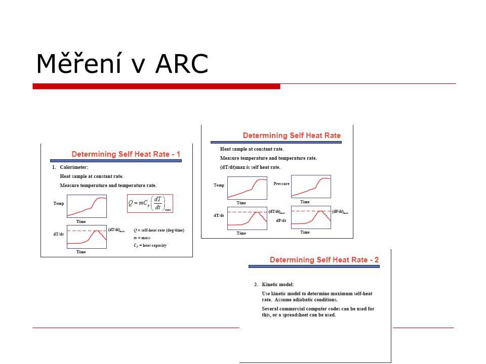 Měření v ARC