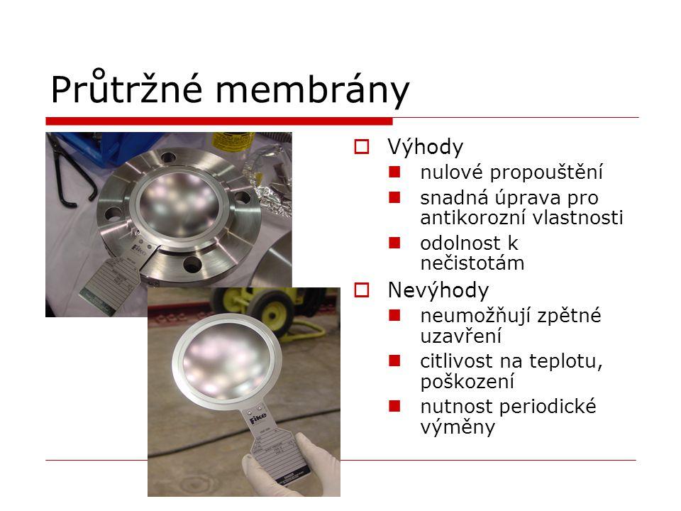 Průtržné membrány  Výhody nulové propouštění snadná úprava pro antikorozní vlastnosti odolnost k nečistotám  Nevýhody neumožňují zpětné uzavření citlivost na teplotu, poškození nutnost periodické výměny