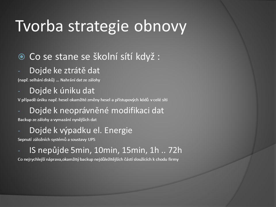 Tvorba strategie obnovy  Co se stane se školní sítí když : - Dojde ke ztrátě dat (např.