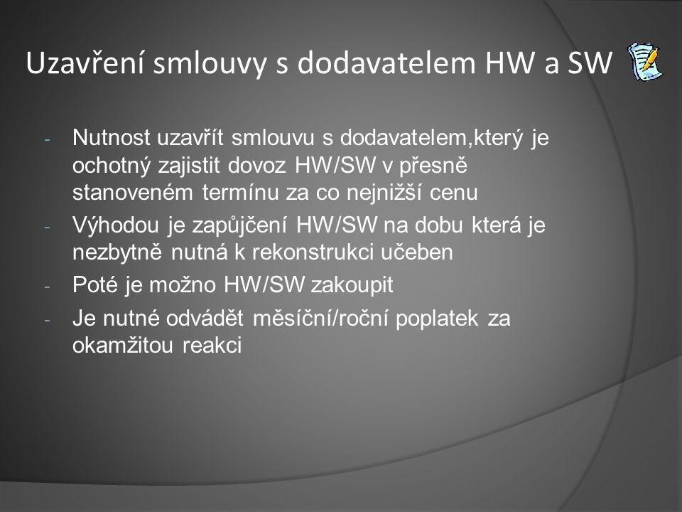 - Nutnost uzavřít smlouvu s dodavatelem,který je ochotný zajistit dovoz HW/SW v přesně stanoveném termínu za co nejnižší cenu - Výhodou je zapůjčení HW/SW na dobu která je nezbytně nutná k rekonstrukci učeben - Poté je možno HW/SW zakoupit - Je nutné odvádět měsíční/roční poplatek za okamžitou reakci Uzavření smlouvy s dodavatelem HW a SW