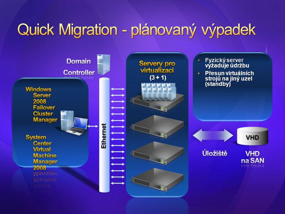 Fyzický server vyžaduje údržbu Přesun virtuálních strojů na jiný uzel (standby) VHD Ethernet