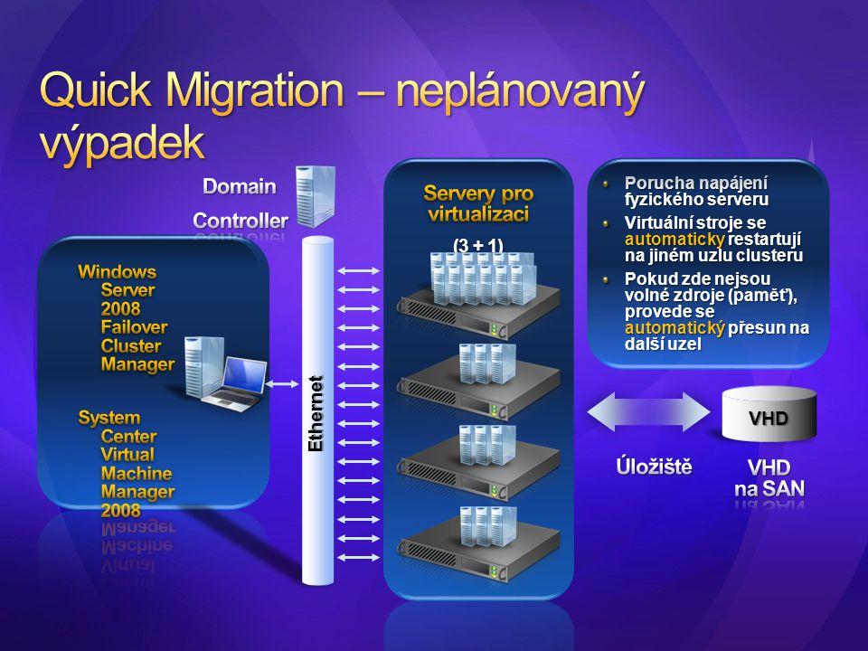 Porucha napájení fyzického serveru Virtuální stroje se automaticky restartují na jiném uzlu clusteru Pokud zde nejsou volné zdroje (paměť), provede se automatický přesun na další uzel VHD Ethernet