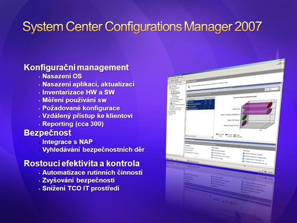 Konfigurační management Nasazení OS Nasazení OS Nasazení aplikací, aktualizací Nasazení aplikací, aktualizací Inventarizace HW a SW Inventarizace HW a SW Měření používání sw Měření používání sw Požadované konfigurace Požadované konfigurace Vzdálený přístup ke klientovi Vzdálený přístup ke klientovi Reporting (cca 300) Reporting (cca 300)Bezpečnost Integrace s NAP Integrace s NAP Vyhledávání bezpečnostních děr Vyhledávání bezpečnostních děr Rostoucí efektivita a kontrola Automatizace rutinních činností Automatizace rutinních činností Zvyšování bezpečnosti Zvyšování bezpečnosti Snížení TCO IT prostředí Snížení TCO IT prostředí