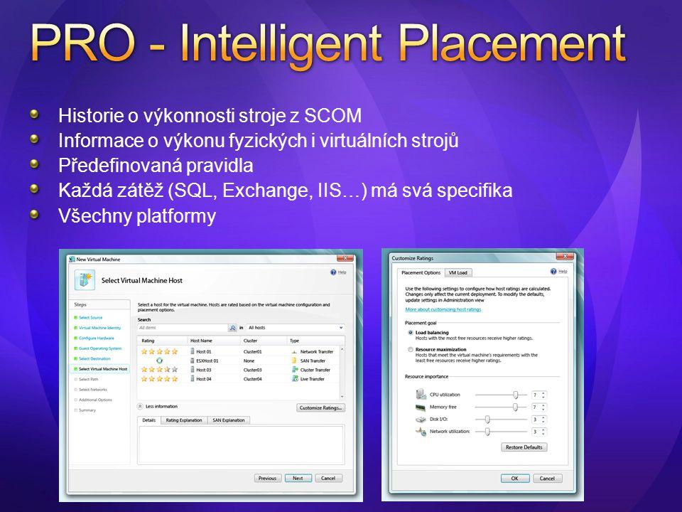 Historie o výkonnosti stroje z SCOM Informace o výkonu fyzických i virtuálních strojů Předefinovaná pravidla Každá zátěž (SQL, Exchange, IIS…) má svá specifika Všechny platformy