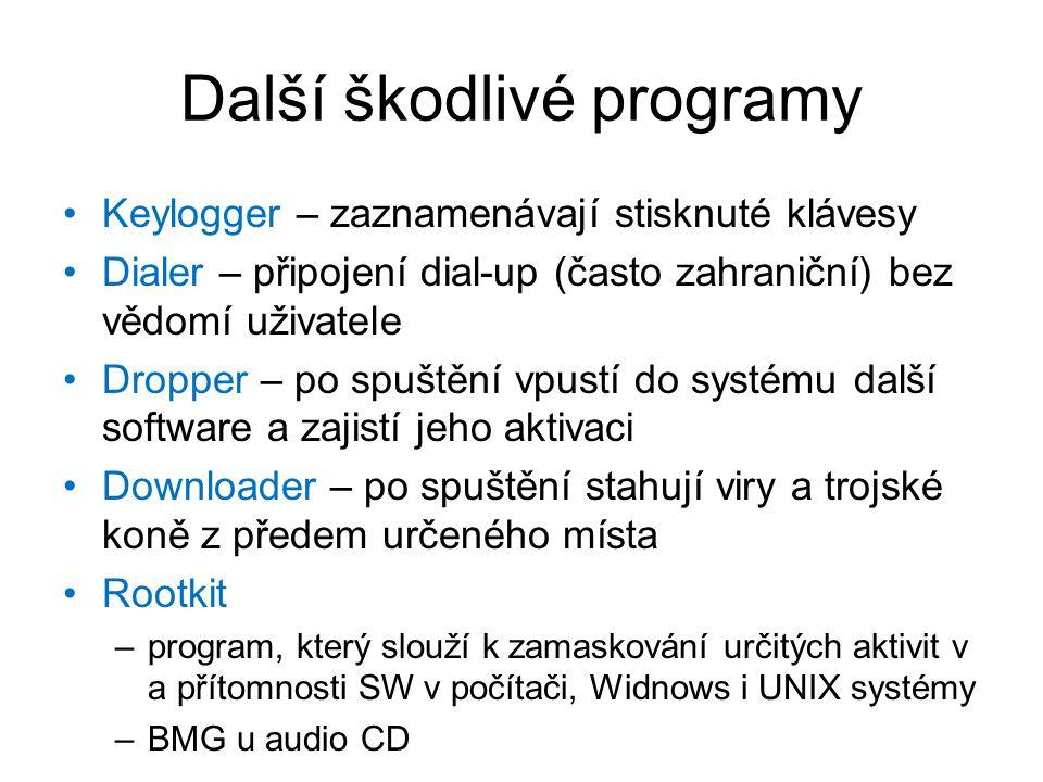 Další škodlivé programy Keylogger – zaznamenávají stisknuté klávesy Dialer – připojení dial-up (často zahraniční) bez vědomí uživatele Dropper – po spuštění vpustí do systému další software a zajistí jeho aktivaci Downloader – po spuštění stahují viry a trojské koně z předem určeného místa Rootkit –program, který slouží k zamaskování určitých aktivit v a přítomnosti SW v počítači, Widnows i UNIX systémy –BMG u audio CD