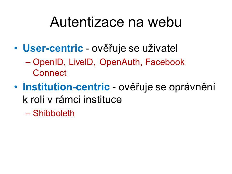 Autentizace na webu User-centric - ověřuje se uživatel –OpenID, LiveID, OpenAuth, Facebook Connect Institution-centric - ověřuje se oprávnění k roli v rámci instituce –Shibboleth