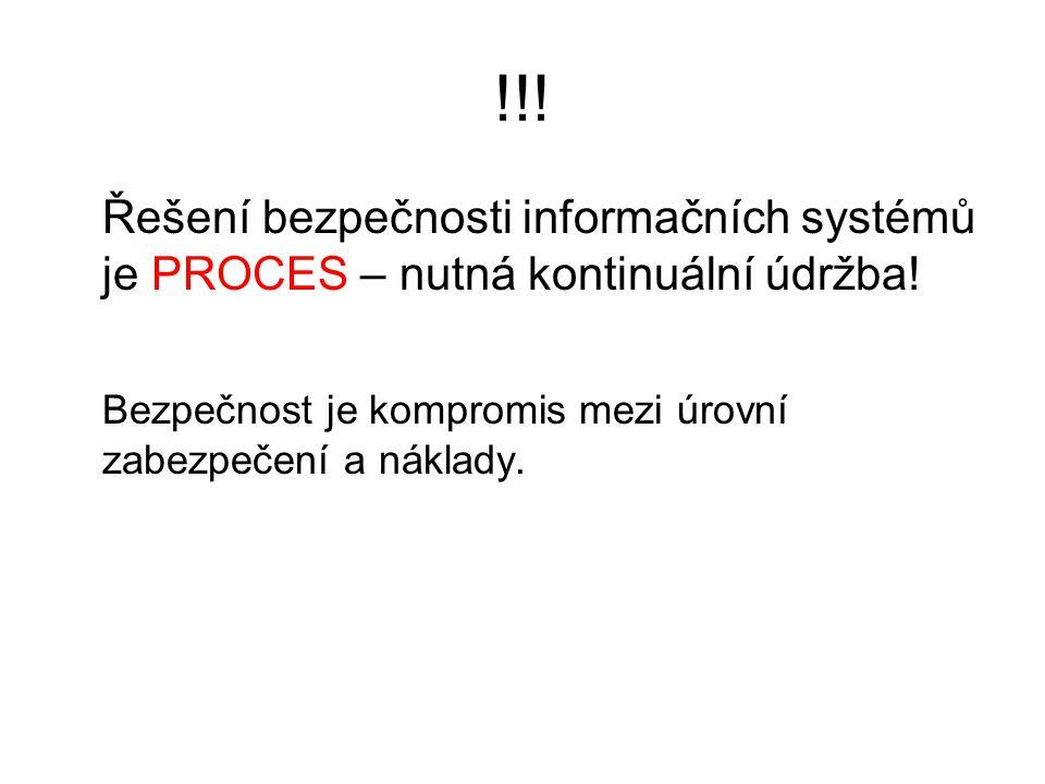 !!.Řešení bezpečnosti informačních systémů je PROCES – nutná kontinuální údržba.